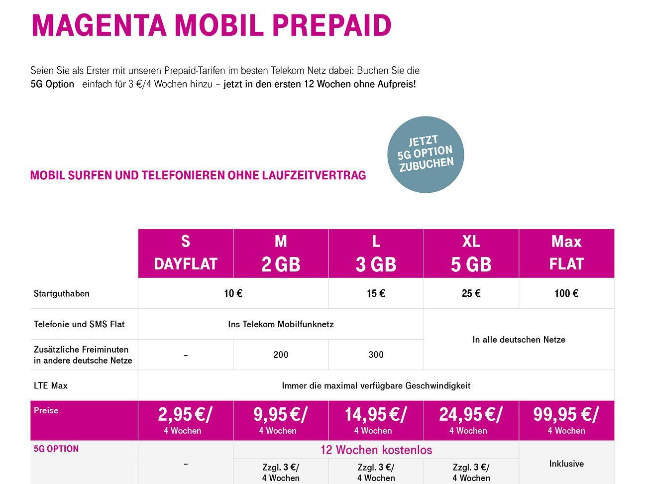 Telekom 5G Prepaid Tarife - 5G-Option